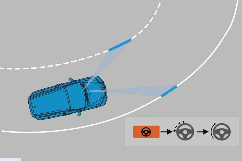 lane-keep-assist-CRV