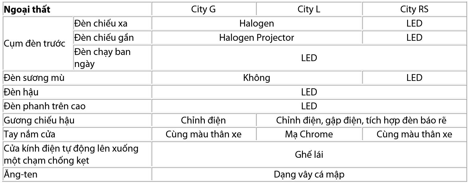 honda_city_2021_ngoai_that